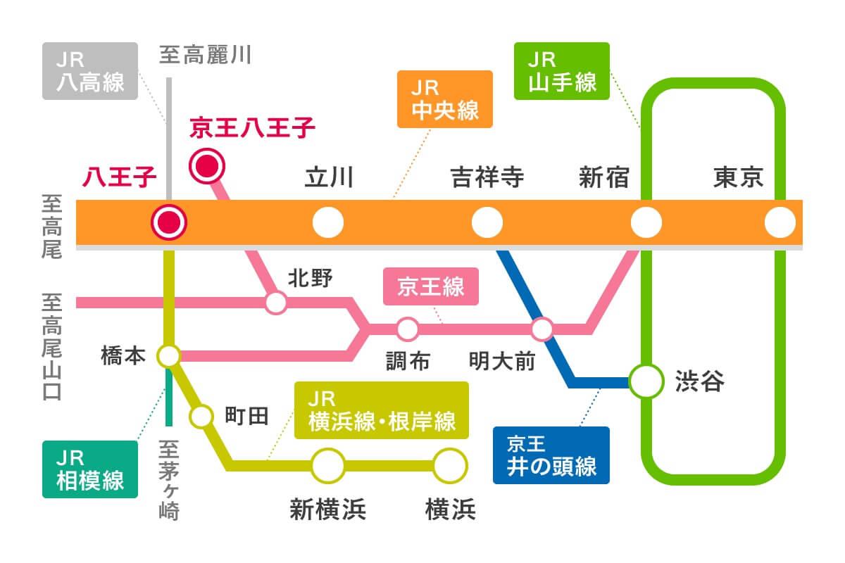 hachiouji train map - 【LINE/カカオ/予約フォーム】中イキ開発・クリイキ開発・性欲解消、乳首イキ開発、調教、乳首舐めいじめなどの予約と依頼はこちら