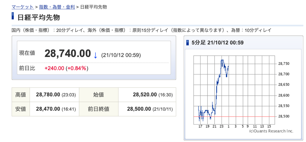 sakimono - 今日は債券市場が休み!八王子市内の夜散歩