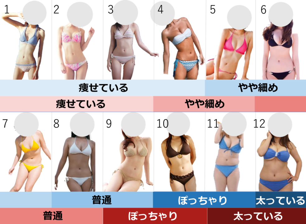 taikei taiou - 【LINE/カカオ/予約フォーム】中イキ開発・クリイキ開発・性欲解消、乳首イキ開発、調教、乳首舐めいじめなどの予約と依頼はこちら